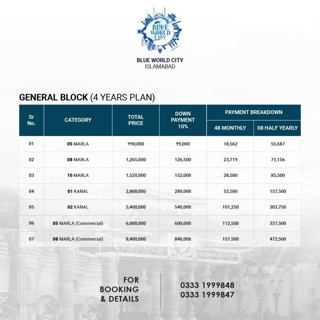Blue World City Payment Plan of General Block