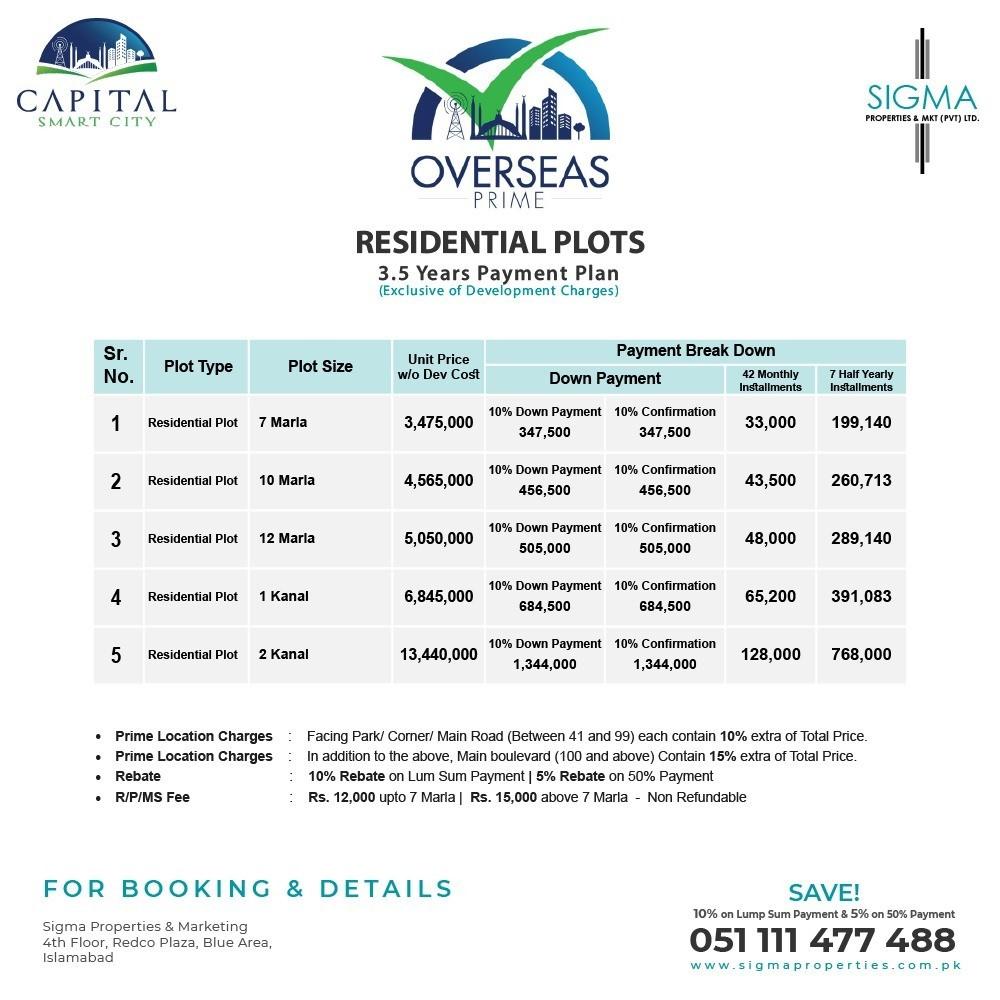 overseas prime block residential plot payment plan