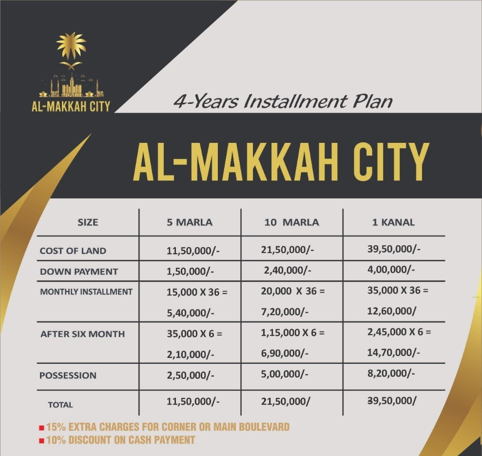 residential plot payment plan of Al-Makkah City Islamabad