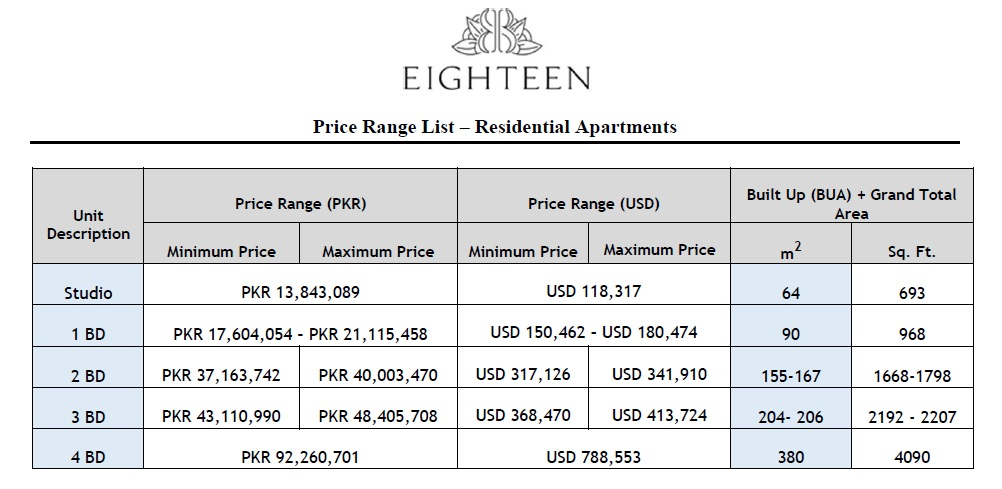 Eighteen Apartments Payment Plan