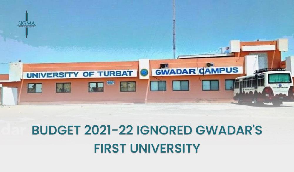 Balochistan Budget 2021-22 Ignored Gwadar First University