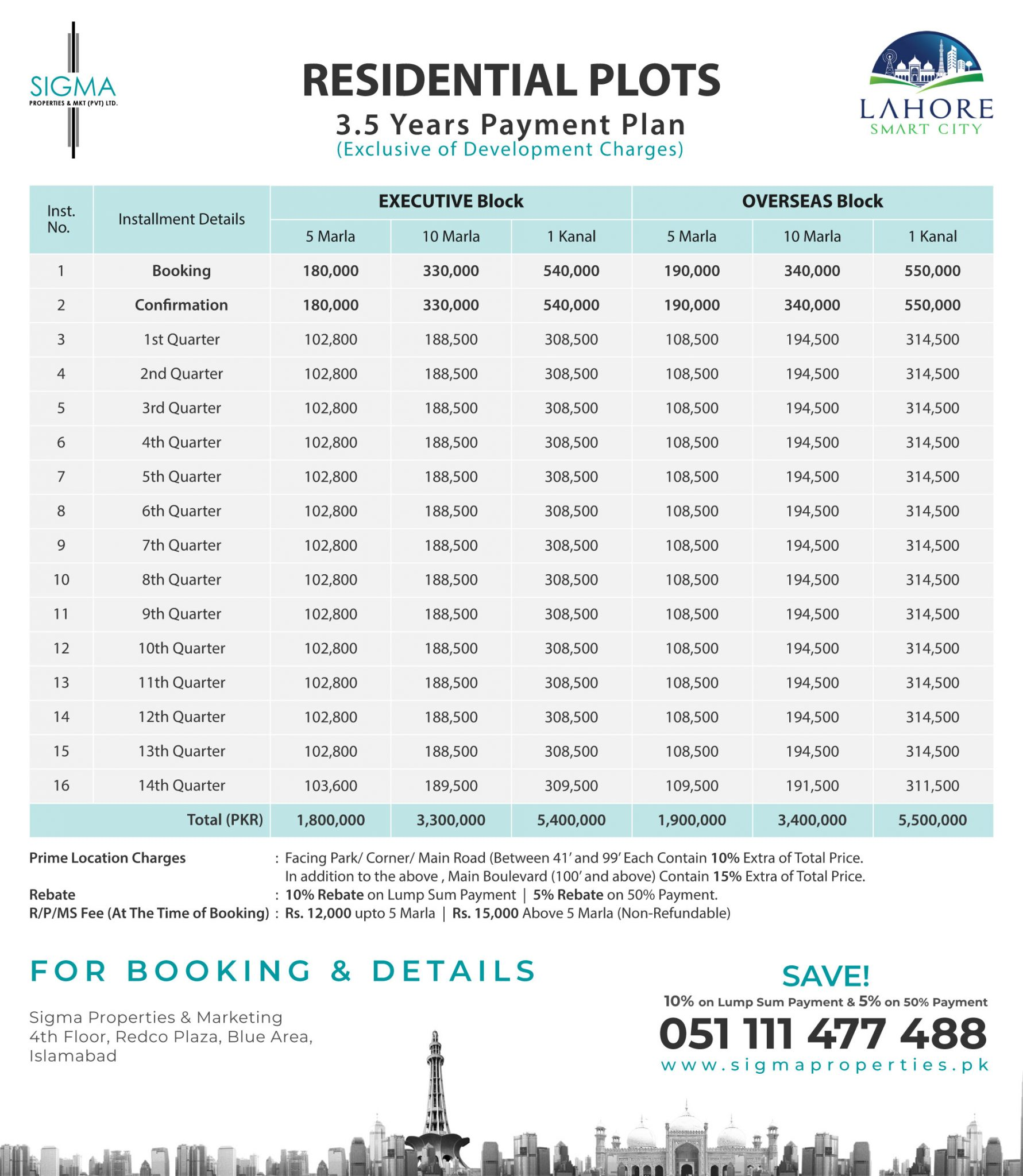 residential and commercial plot payment plan of Lahore smart city