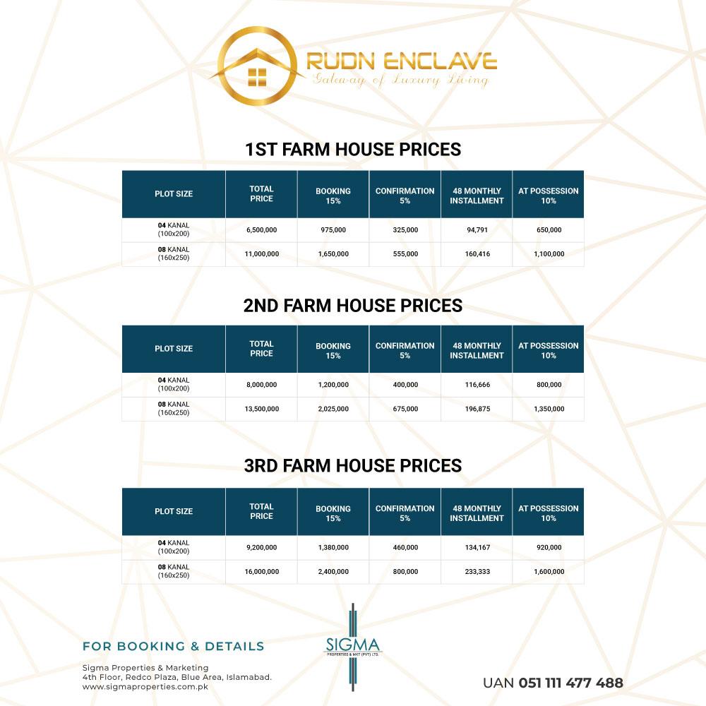 rudn enclave farmhouse payment plan