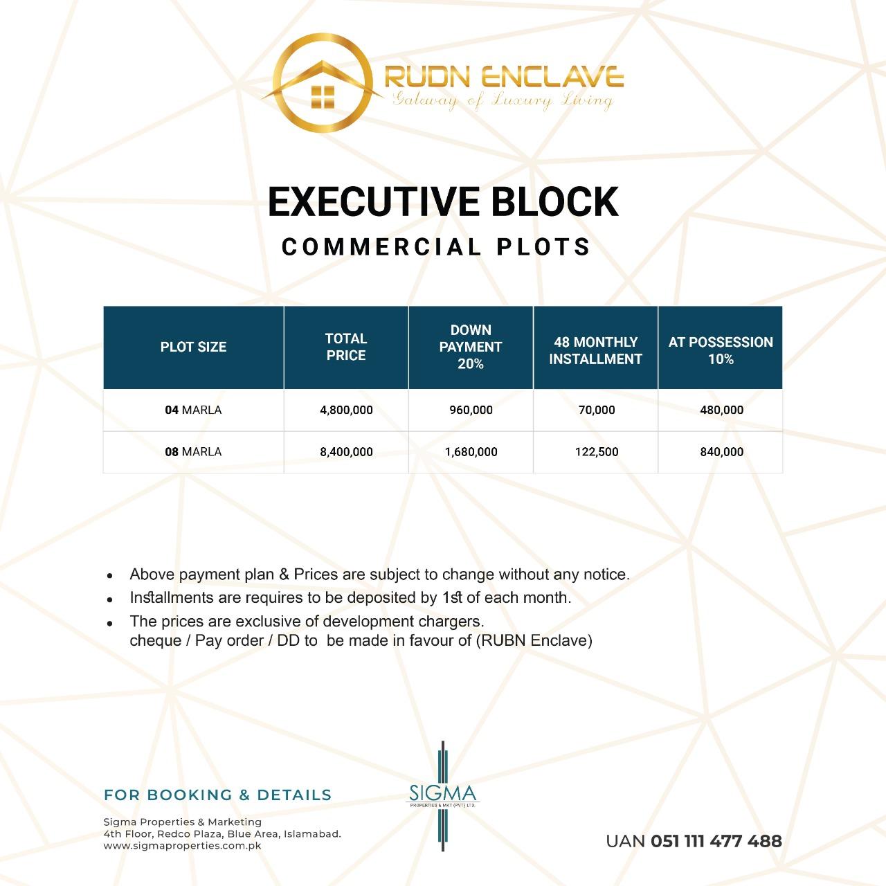 executive block commercial plot of rudn enclave
