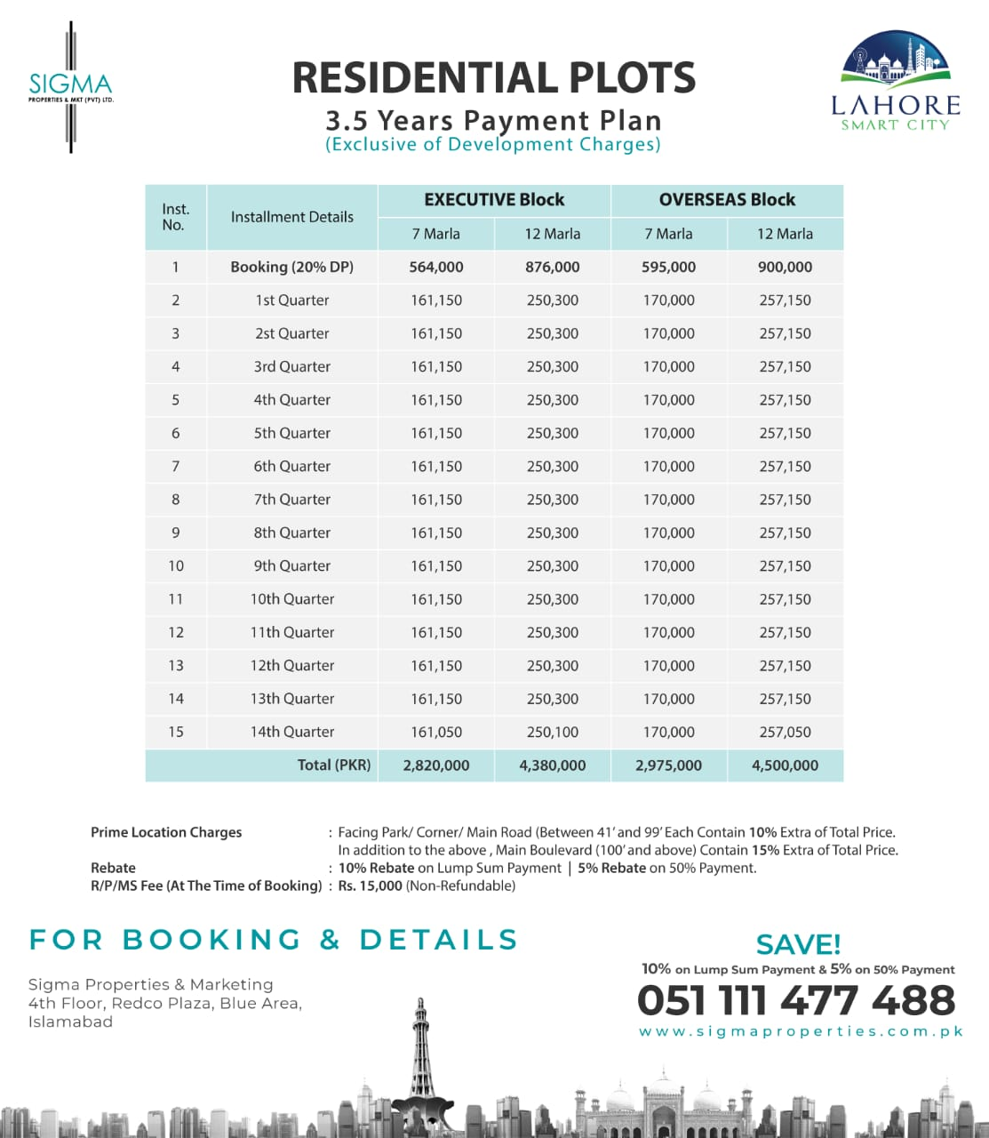 payment plan of newly launched 7 & 12 Marla Plots of Lahore smart city