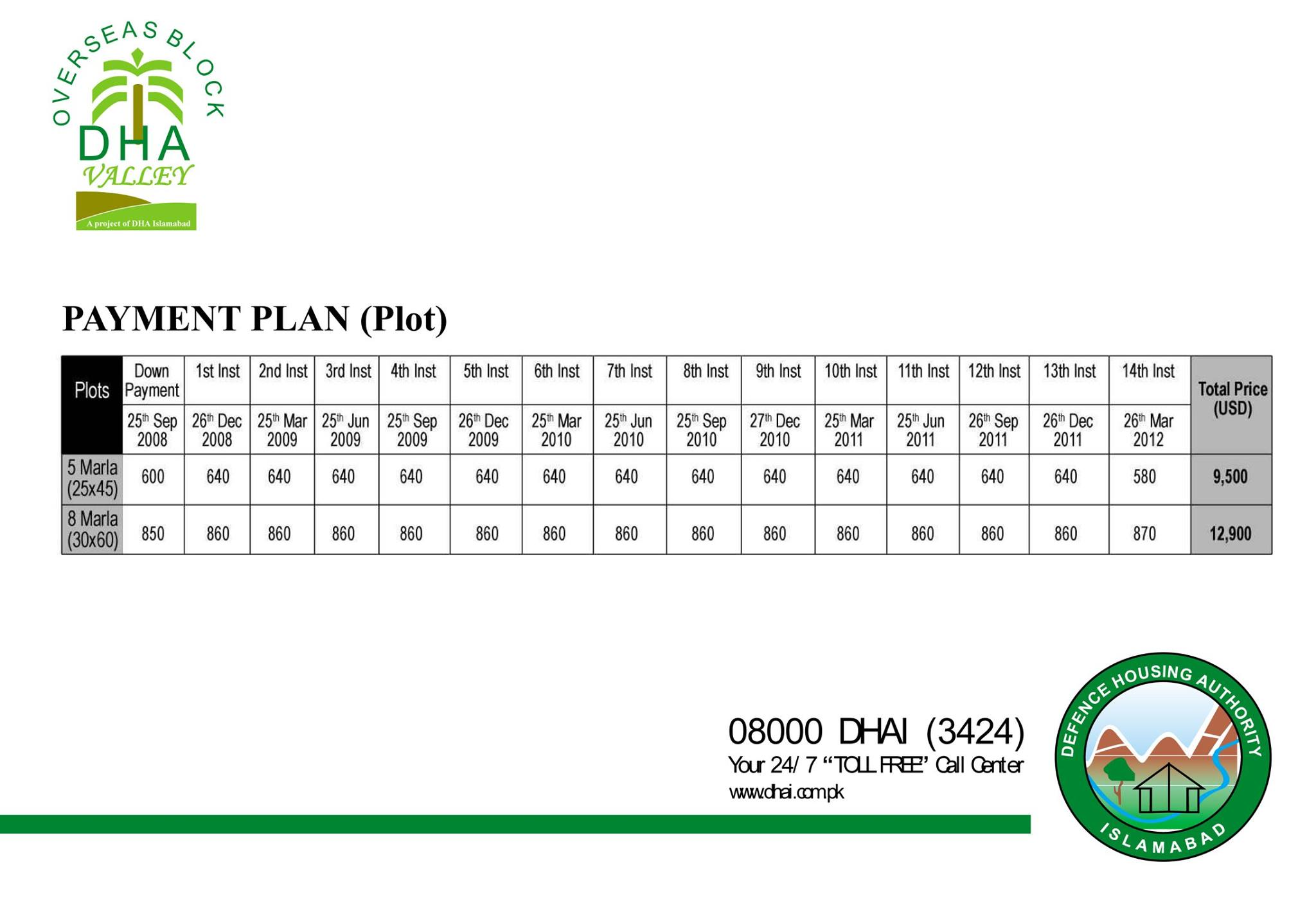 Overseas block payment plan of DHA Valley