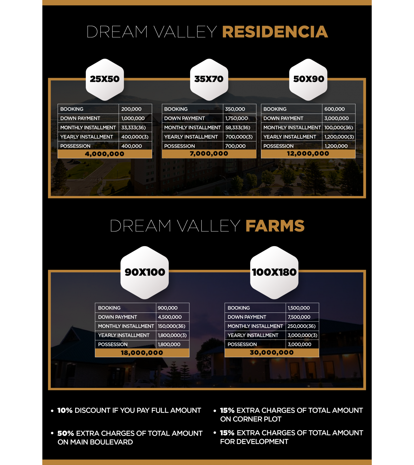 Payment Plan of dream valley farm houses
