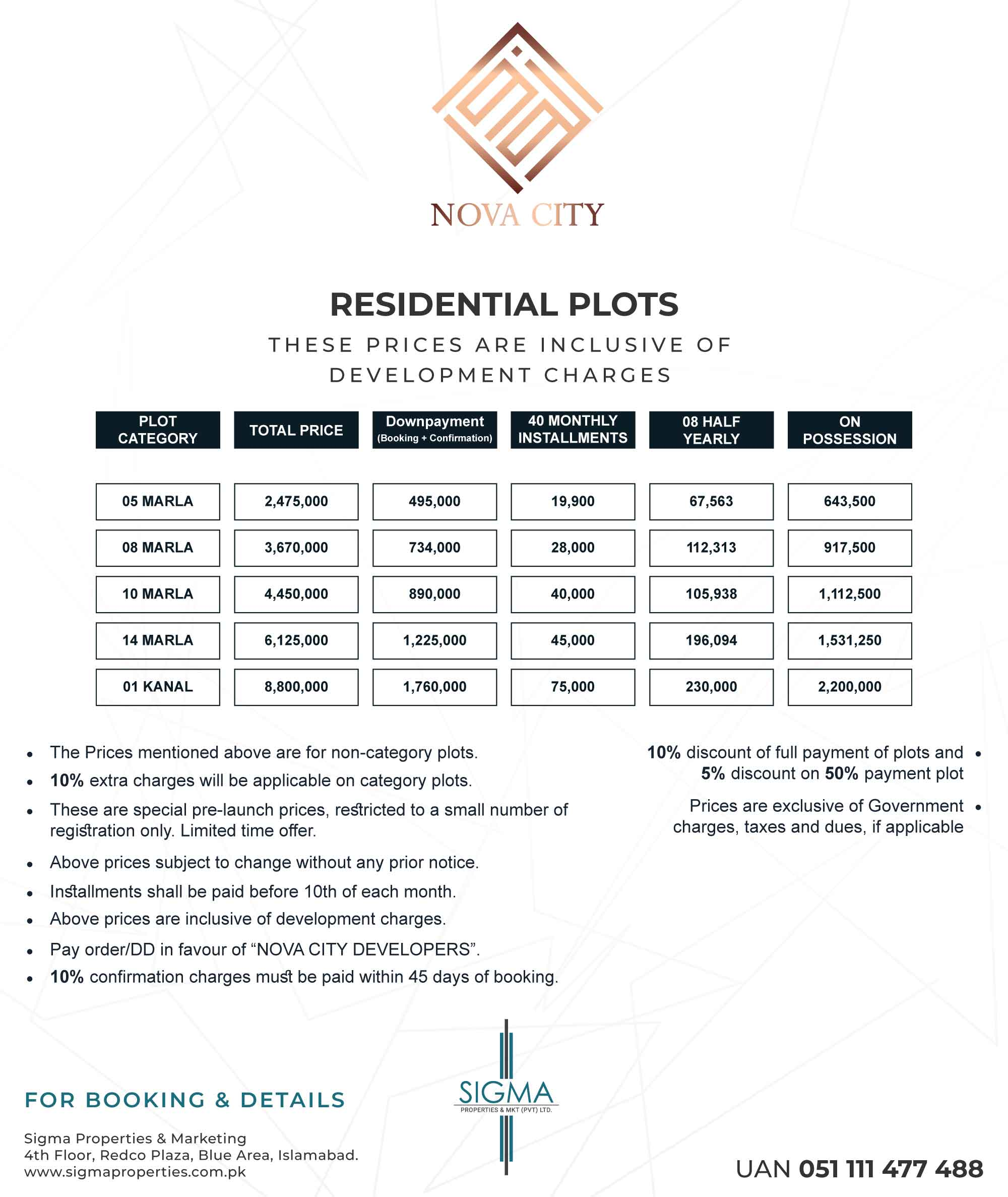 nova city payment plan of residential plots