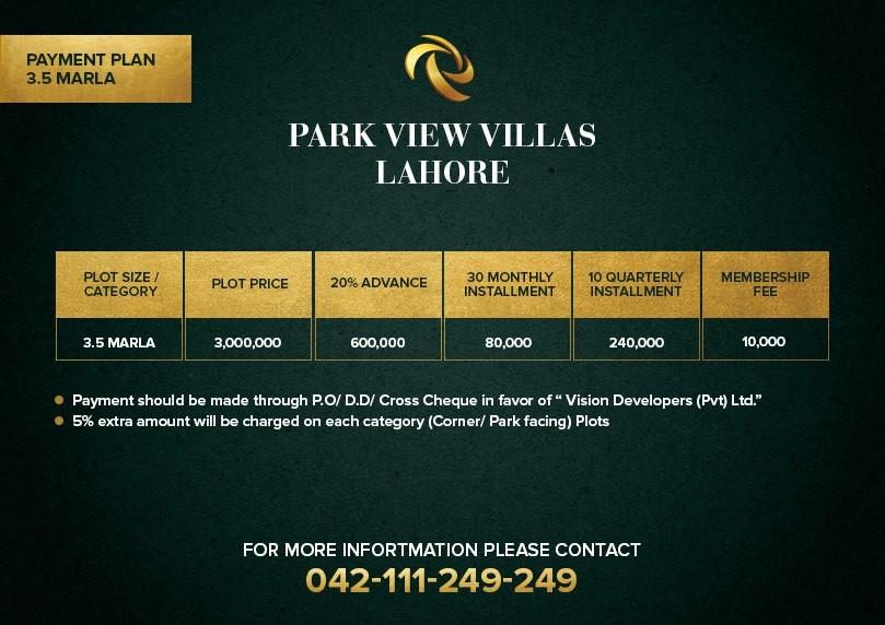 Park View Villas Lahore 3.5 Marla Payment Plan