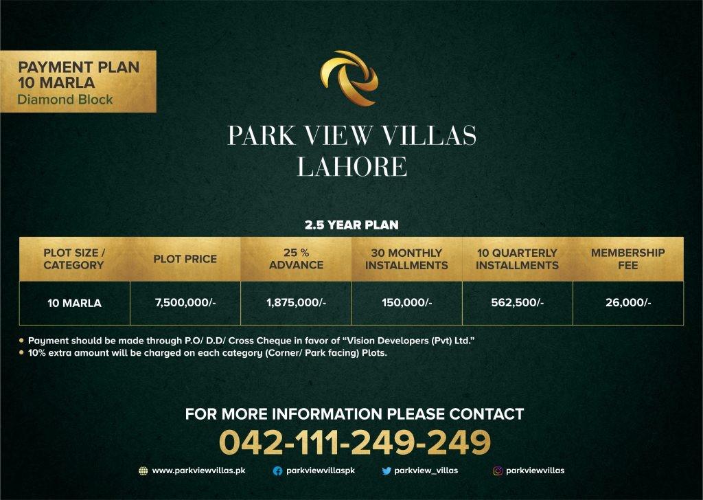 Park View Villas Lahore 10 Marla Payment Plan