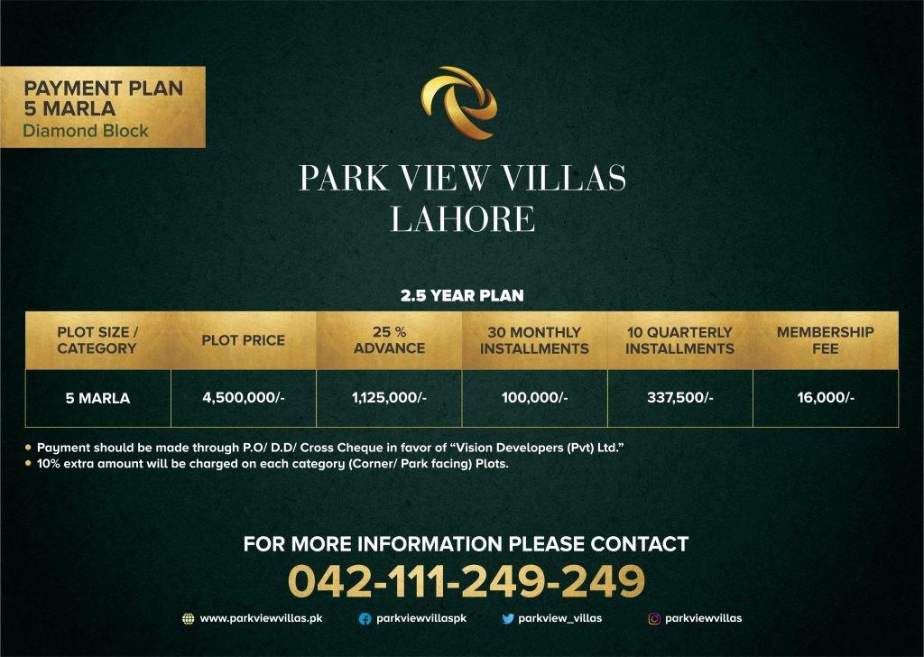 Park View Villas Lahore 5 Marla Payment Plan