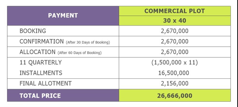 top city 1 commercial plot payment plan