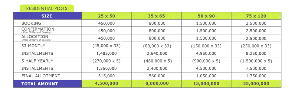 top city 1 residential plot payment plan