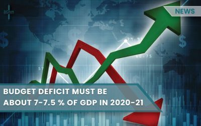 Budget Deficit must be About 7 to 7.5 percent of GDP in FY 2020-21