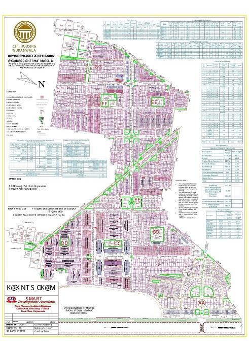 Citi Housing Scheme Gujranwala master plan
