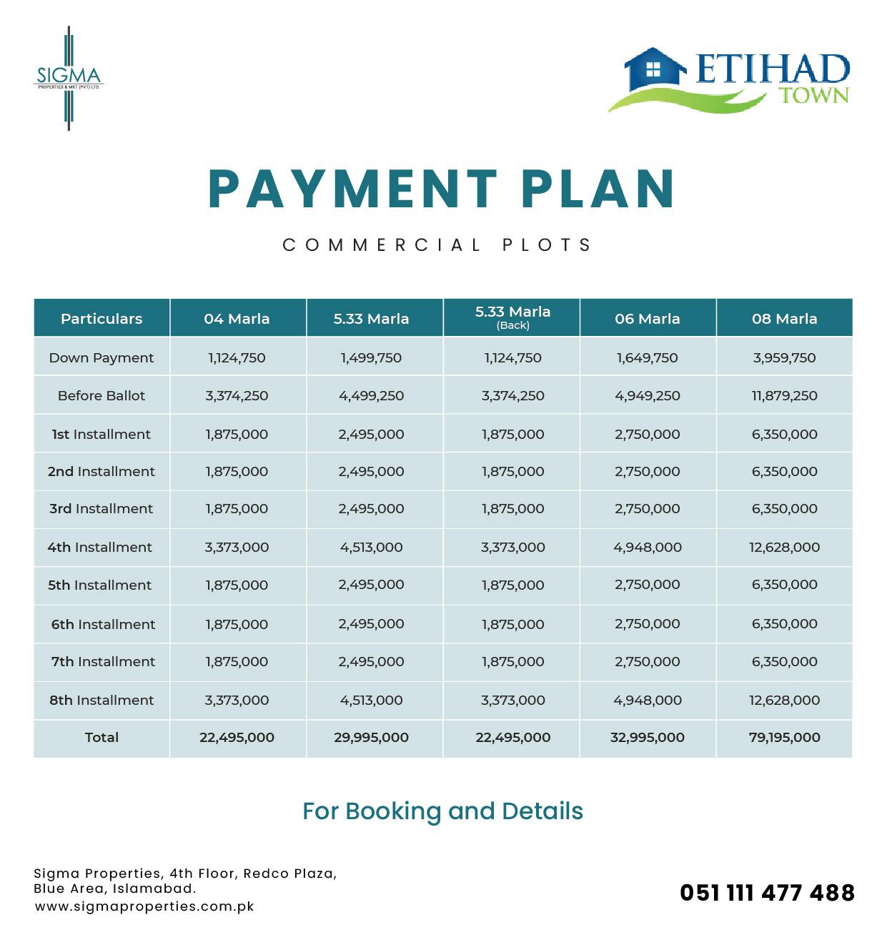 Etihad Town commercial plot payment plan