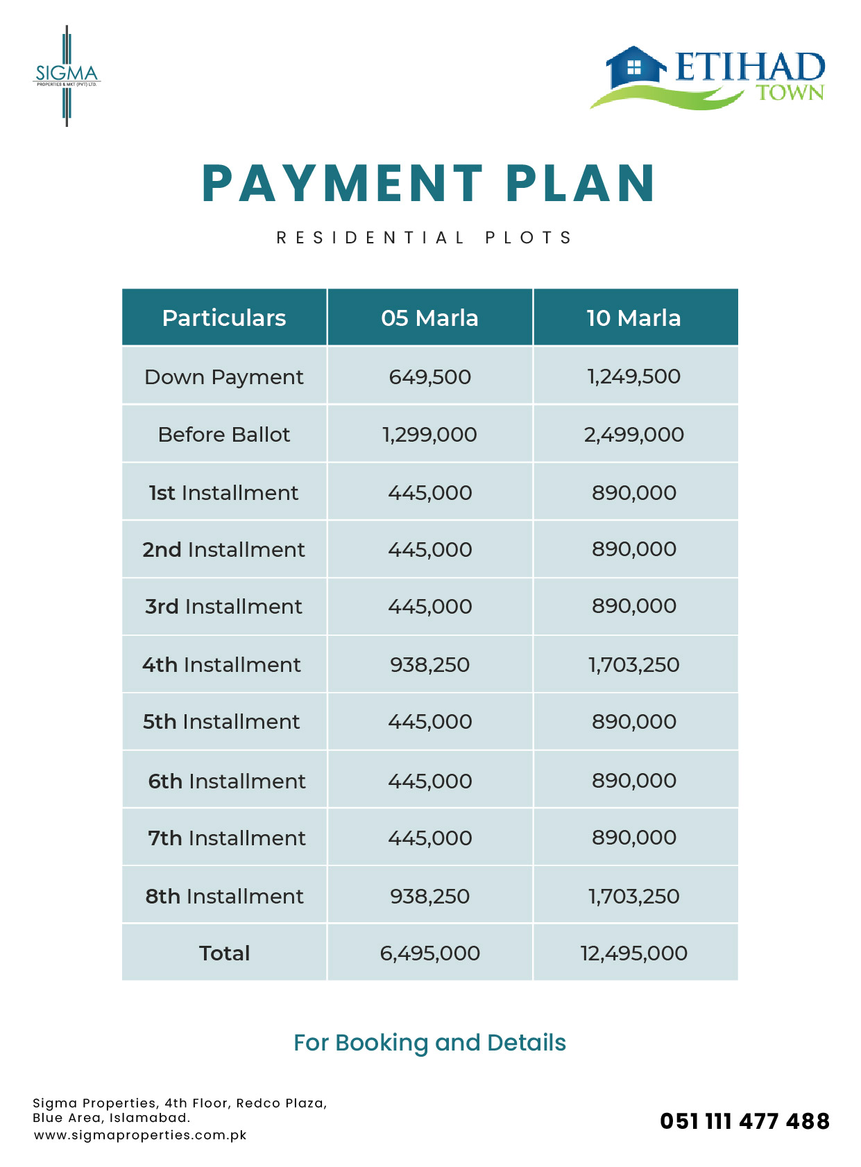 Etihad Town residential plot payment plans