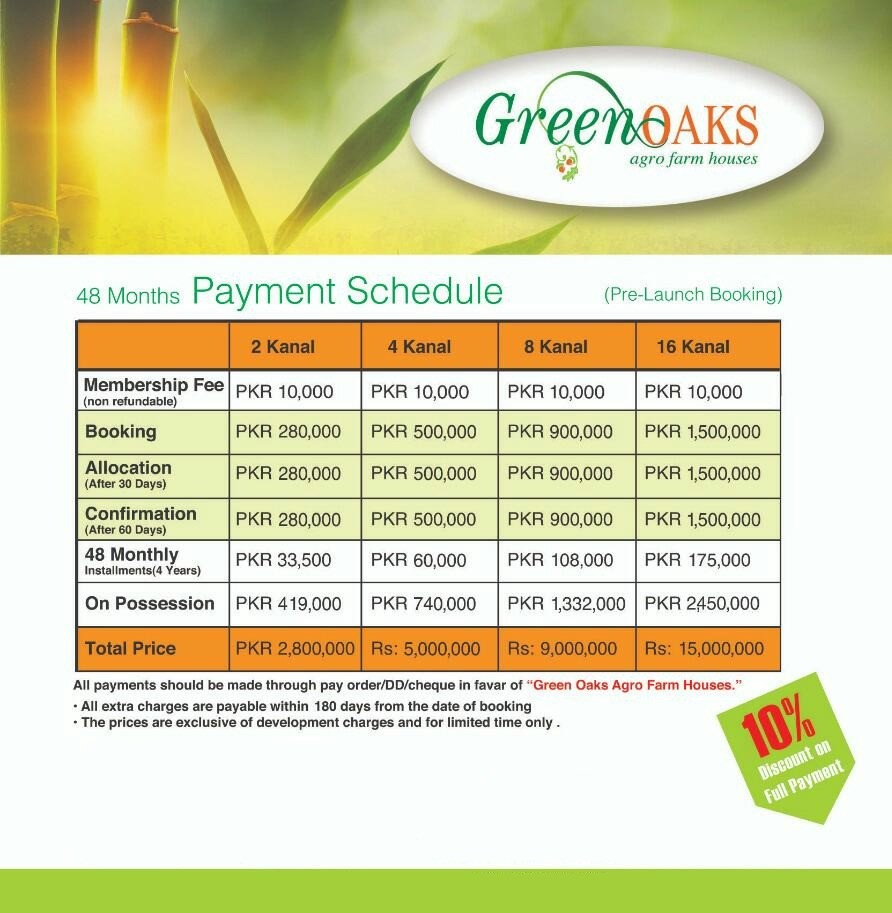 payment plan of Green Oaks Farm Islamabad