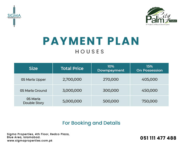 Houses Payment Plan Palm City Sialkot