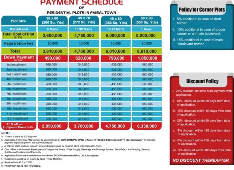payment plan of faisal town
