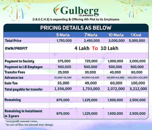 Gulberg Green IBECHS Employee Payment Plan