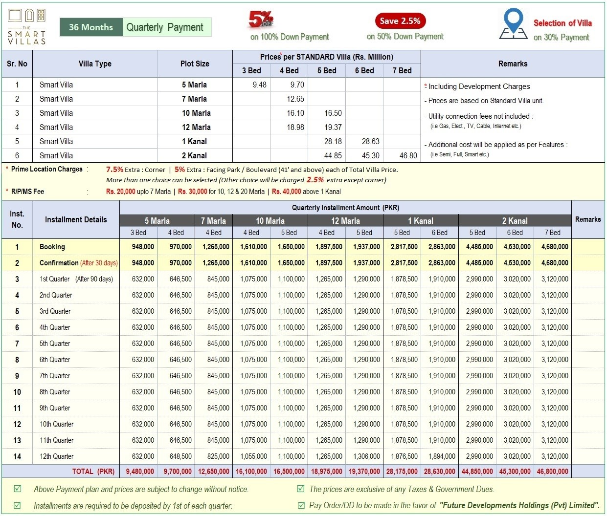 Smart villas payment plan
