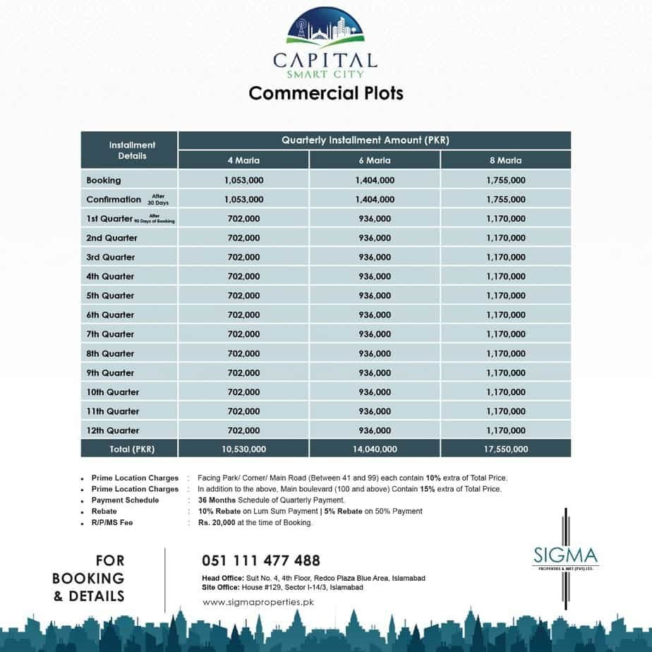 Capital smart city commercial plots prices