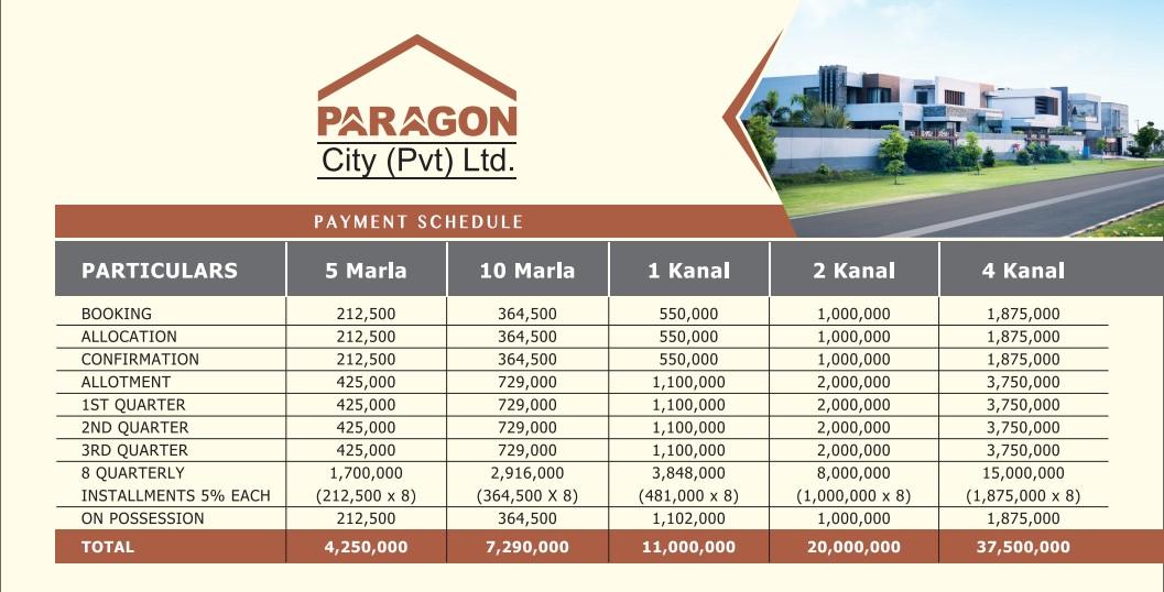 Paragon City Lahore