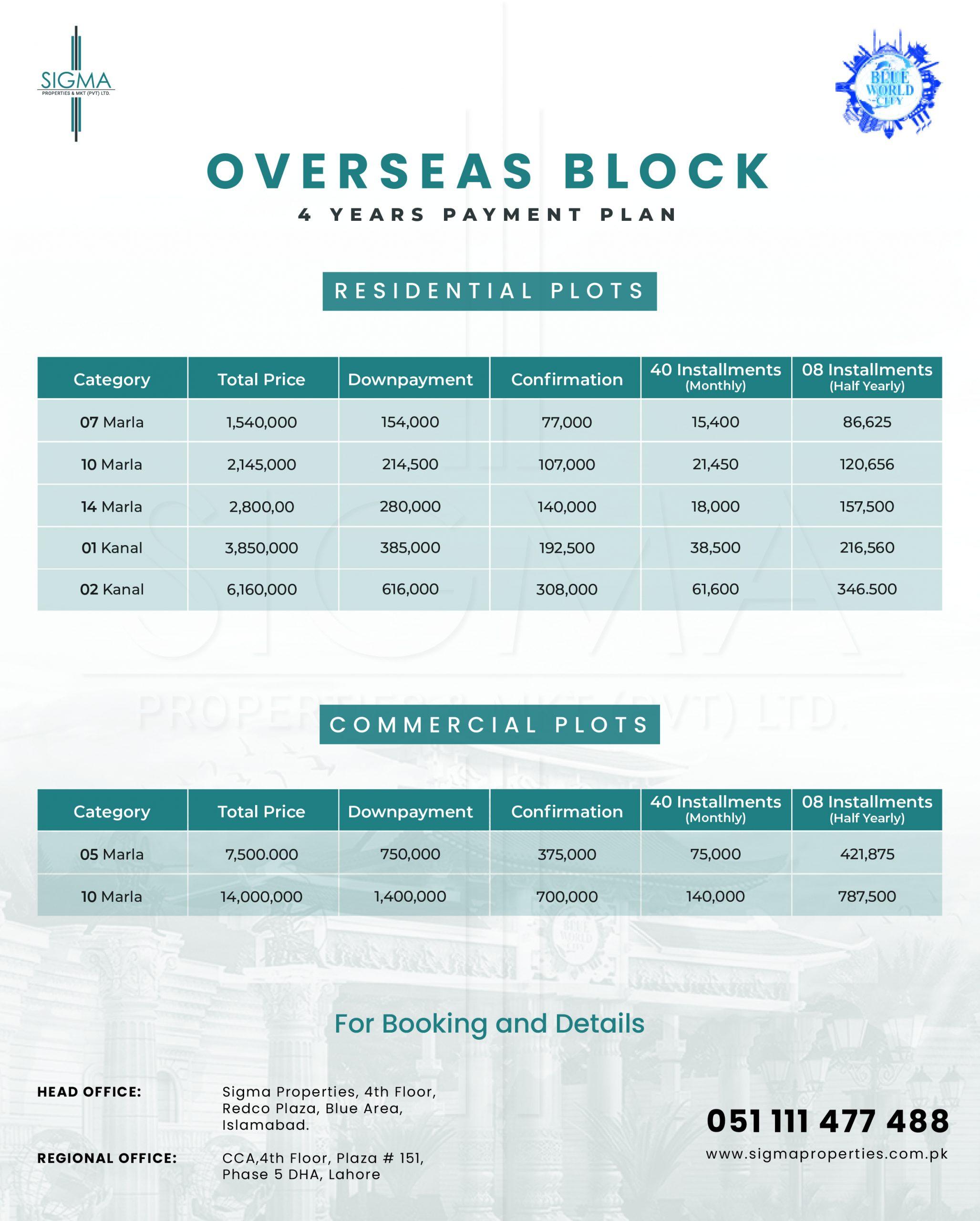 blue world city updated payment plan 2021