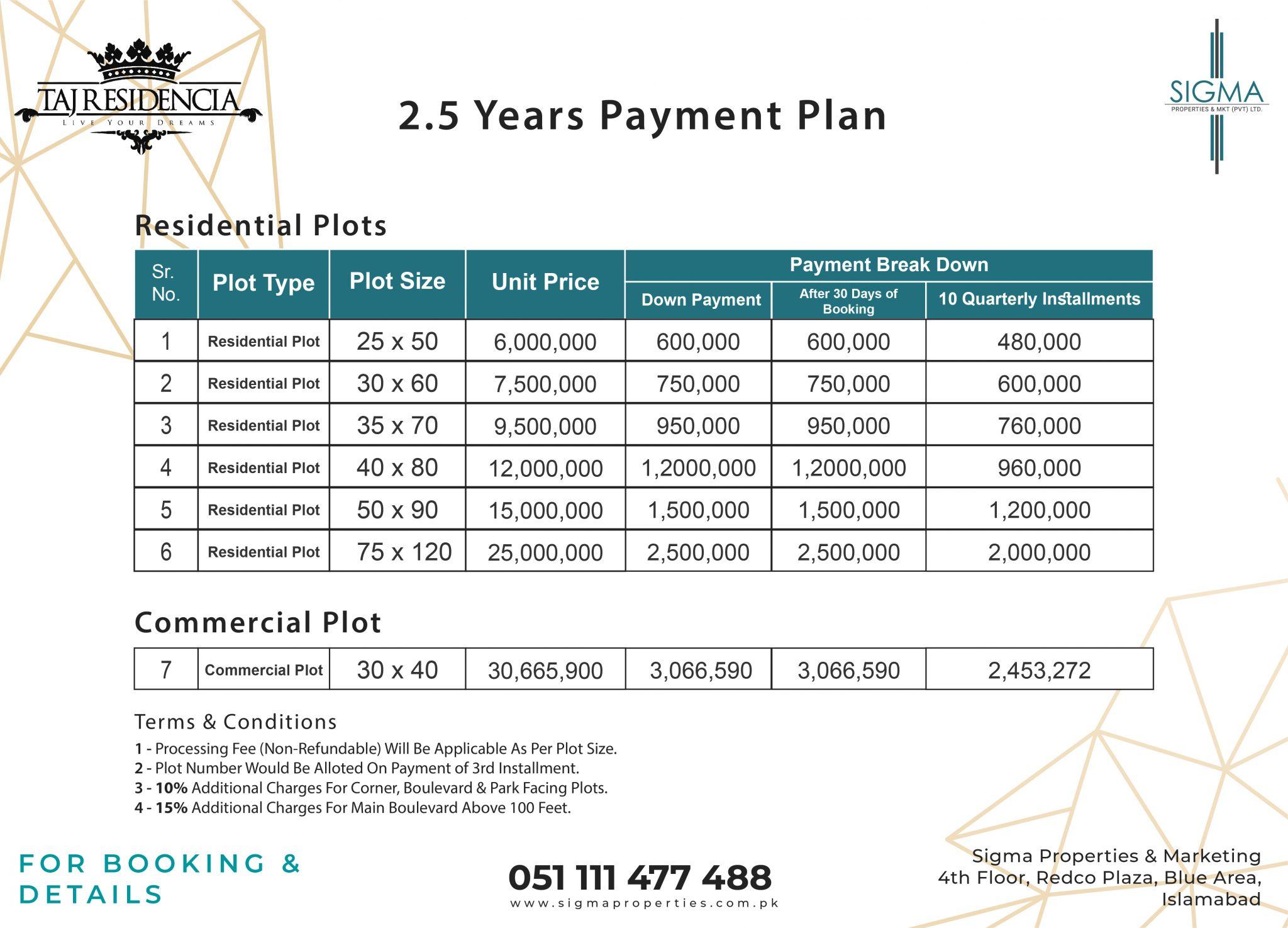 master plan of taj residencia